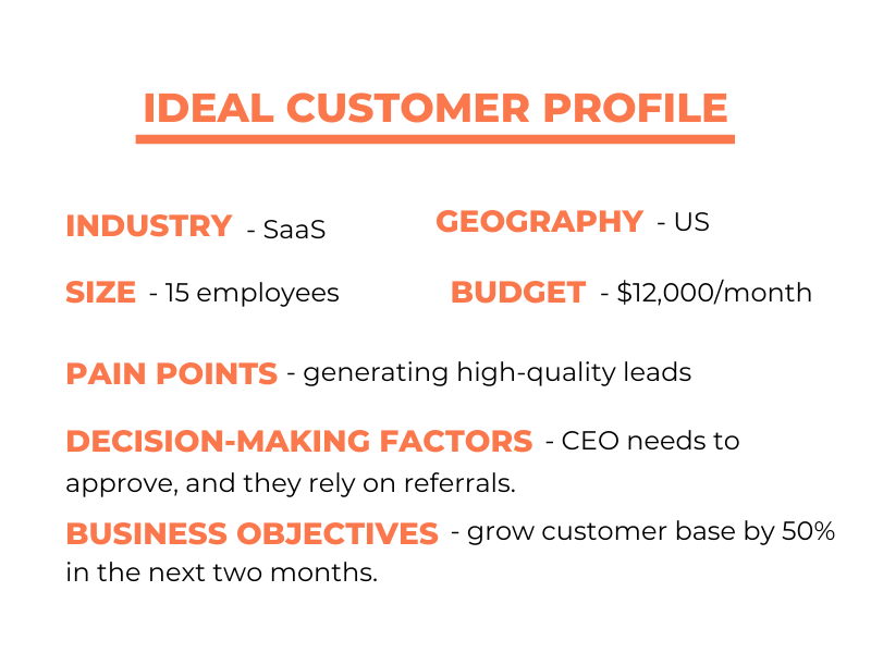 example of ideal customer profile
