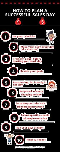 sales-process-example