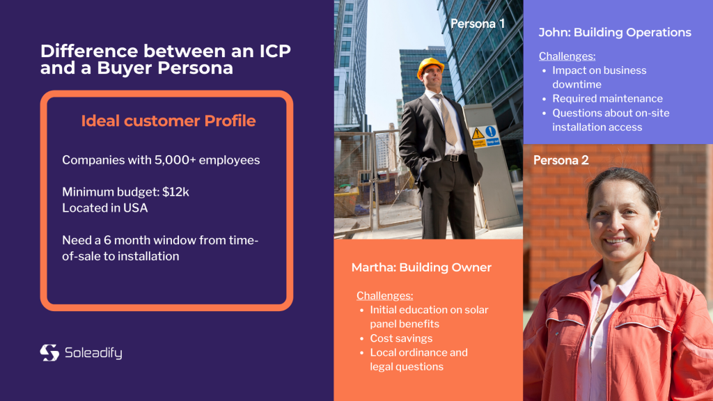 difference between an ideal customer profile and a buyer persona