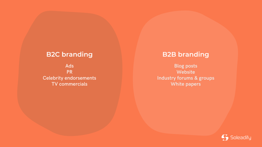 differences in b2b and b2c branding