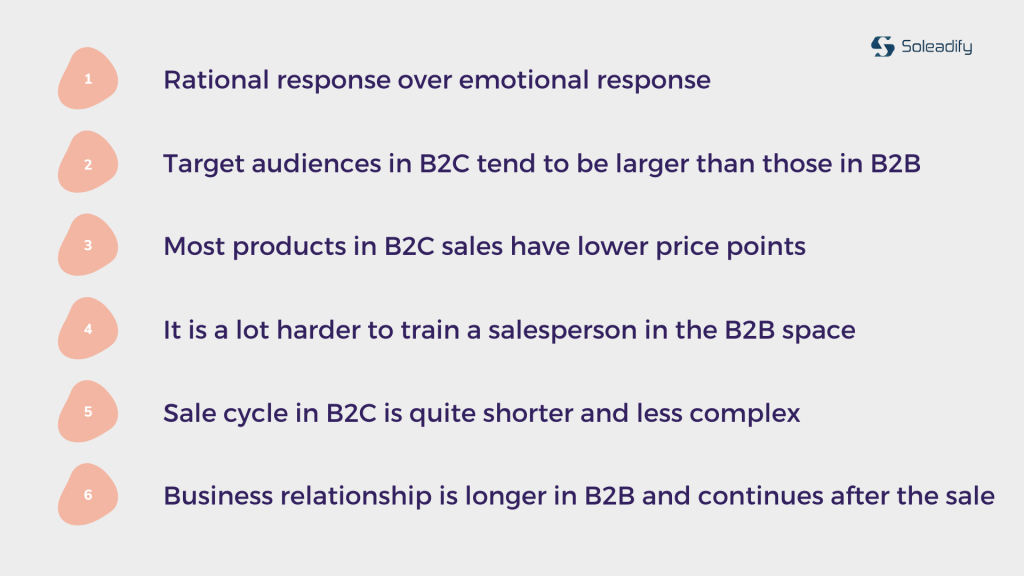 differences in b2b sales and b2c sales