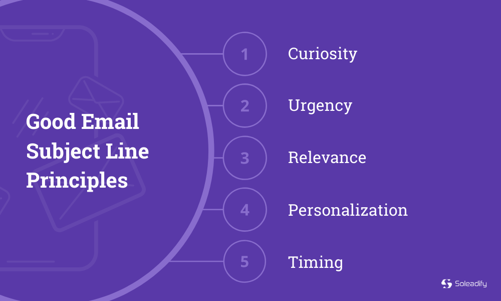 good email subject lines principles