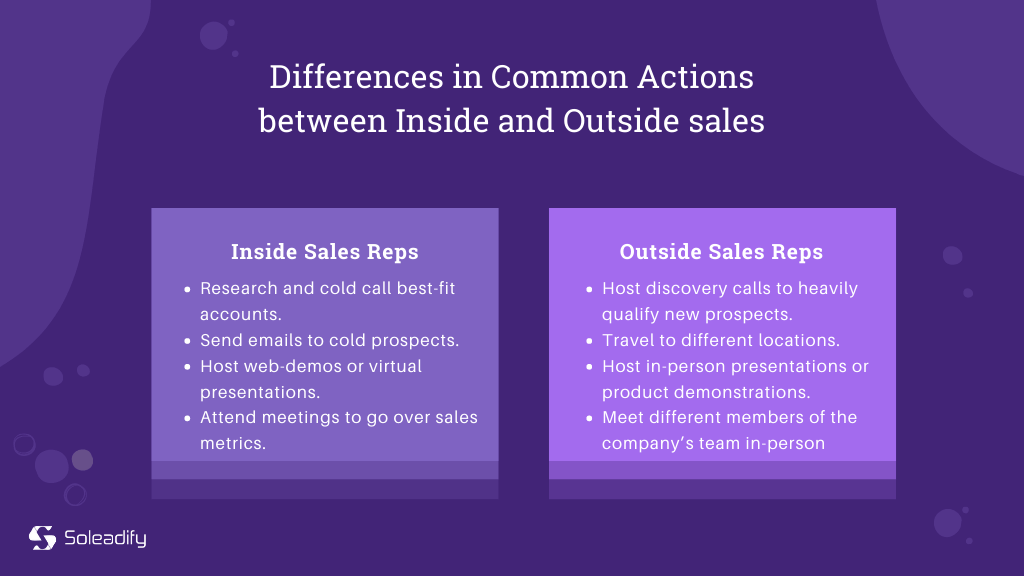 common actions in inside and outside sales