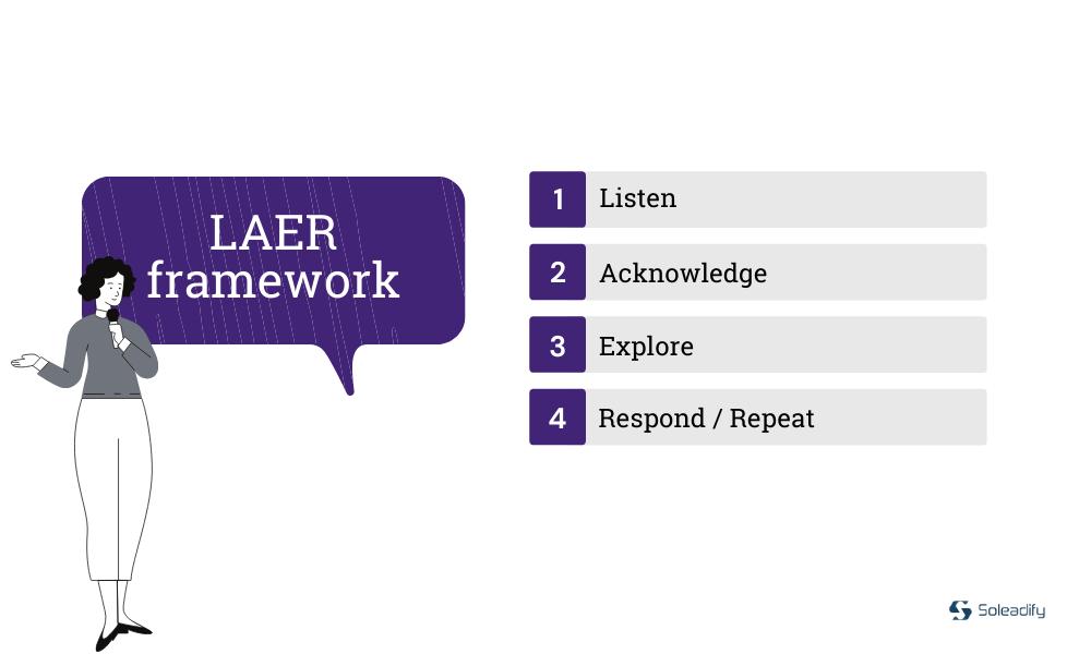 LAER framework for handling sales objections