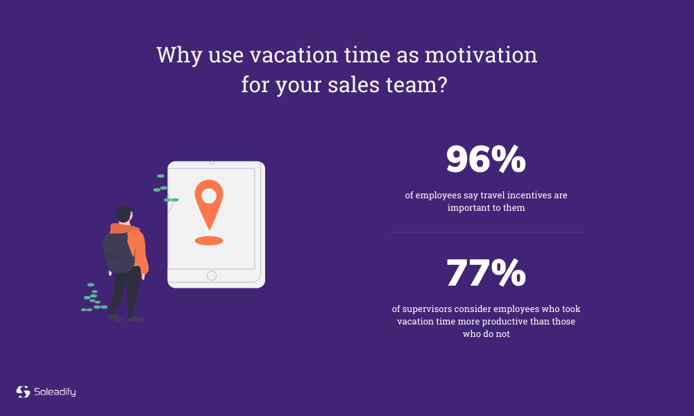 motivate sales team with vacation
